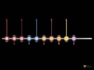 tijdspad-ontwikkelingen-landgoed-pijnenburg-3